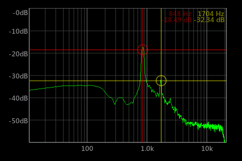 SpecScope | NFX Development